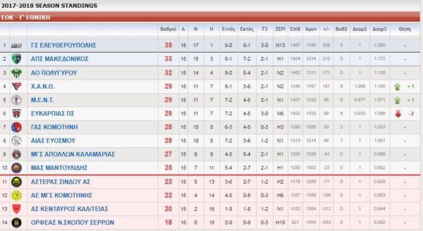 standings_preview